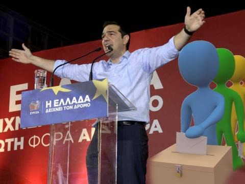 Νέο χαστούκι για την κυβέρνηση - Mπροστά ο ΣΥΡΙΖΑ με 5,9%