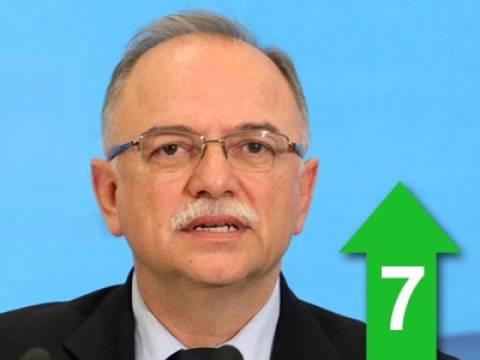 """«Το κυβερνητικό """"τέλος του Μνημονίου και της Τρόικα"""" είναι παραμύθι!»"""