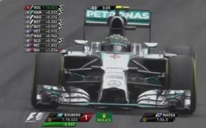 F1 Grand Prix Βραζιλίας: Ο Rosberg στην Pole Position