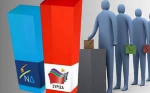 Νέα δημοσκόπηση: Μπροστά ο ΣΥΡΙΖΑ με 5 μονάδες