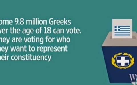 Animation της Wall Street Journal για τις ελληνικές εκλογές (video)