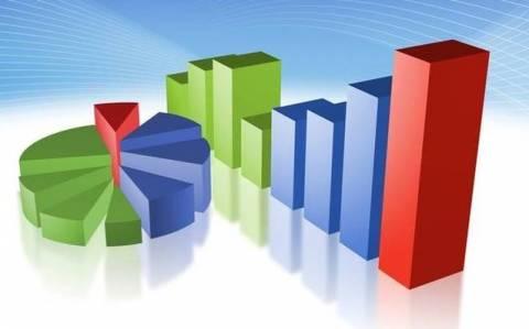 Δημοσκόπηση: Μπροστά ο ΣΥΡΙΖΑ και στις τέσσερις μεγάλες περιφέρειες
