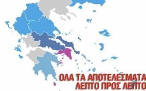 Αποτελέσματα εκλογών 2015 Δράμα