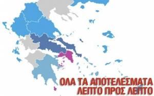Αποτελέσματα εκλογών 2015 Πέλλα