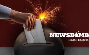 Βουλευτικές εκλογές 2015: Δείτε πρώτοι τα αποτελέσματα από το Newsbomb.gr