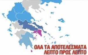 Αποτελέσματα εκλογών 2015 Ευρυτανία LIVE