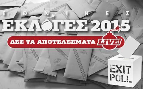 Exit polls 2015: Τα αποτελέσματα του exit poll του MEGA για τις εκλογές