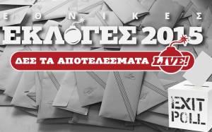 Exit polls 2015: Τα αποτελέσματα του exit poll του ALPHA για τις εκλογές