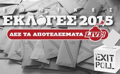 Exit polls 2015: Τα αποτελέσματα του exit poll της ΝΕΡΙΤ για τις εκλογές