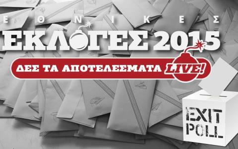 Exit polls 2015: Τα αποτελέσματα του exit poll του in.gr για τις εκλογές