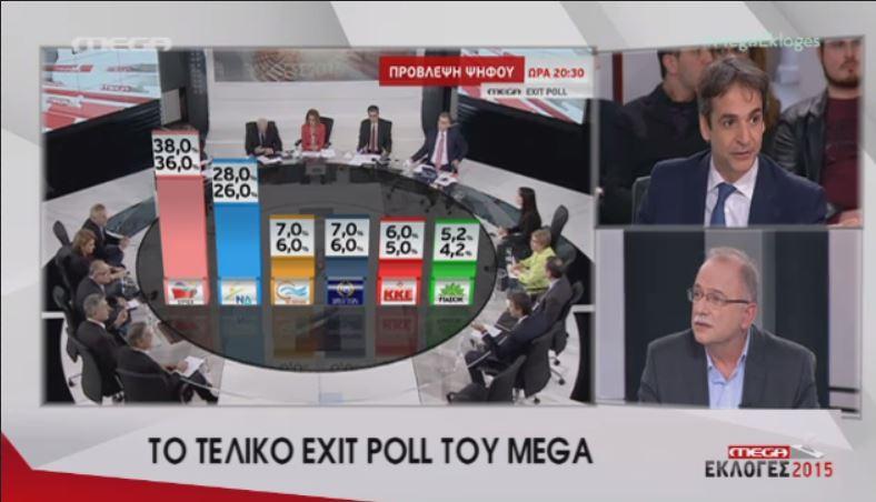 TELIKO-MEGA2