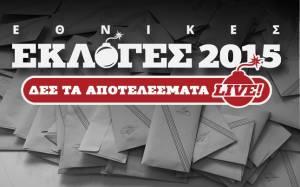 Αποτελέσματα εκλογών 2015 στο 29,47 της Β' περιφέρειας Θεσσαλονίκης