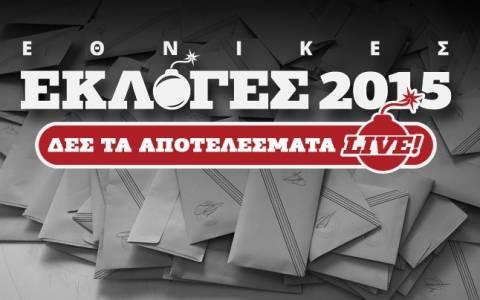 Αποτελέσματα εκλογών 2015 στο 17,64 της εκλογικής περιφέρειας Αττικής