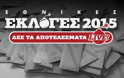 Αποτελέσματα εκλογών 2015 στο 61,79 της εκλογικής περιφέρειας Γρεβενών