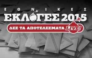 Αποτελέσματα εκλογών 2015 στο 40,04 της Επικράτειας