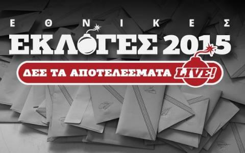 Αποτελέσματα εκλογών 2015 στο 65% της Επικράτειας