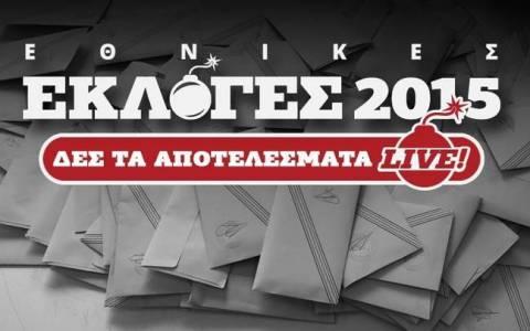 Αποτελέσματα εκλογών 2015 στο 59,56 της εκλογικής περιφέρειας B' Αθηνών