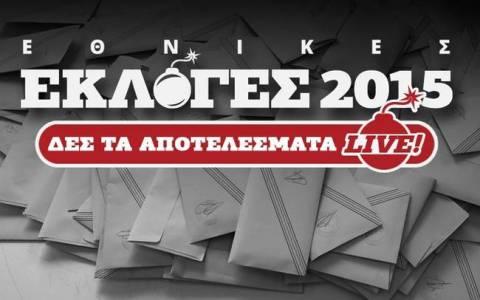 Αποτελέσματα εκλογών 2015 στο 82,42 της εκλογικής περιφέρειας Κυκλάδων