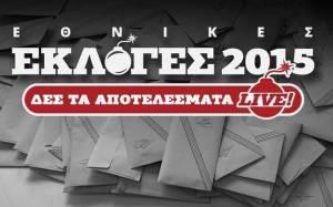 Εκλογές 2015-Τελικά αποτελέσματα: Ποιοι εκλέγονται;