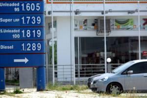 «Πάρτι» φοροδιαφυγής σε πρατήριο υγρών καυσίμων