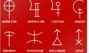 Παγκόσμια ημέρα Αστρολογίας: Η ιστορία της Uranian Astrology
