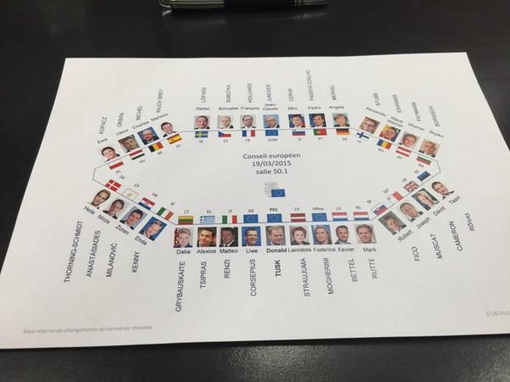 Σύνοδος Κορυφής: Δείτε το γράφημα με τις θέσεις των ηγετών