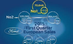 Ford: Αύξηση πωλήσεων για το 1ο τρίμηνο του 2015