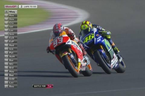MotoGP Αργεντινή: Η αντίδραση του Marquez μετά την πτώση (Photos & Video)