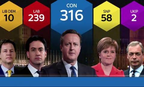 Εκλογές Βρετανία: Όλα δείχνουν νίκη Συντηρητικών και Κάμερον – Δείτε LIVE εικόνα