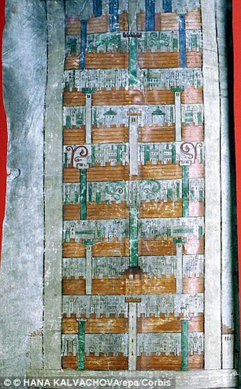 Codex Gigas: Το σκοτεινό μυστήριο της «Βίβλου του Διαβόλου»