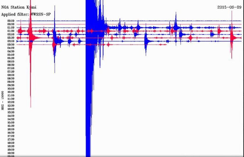 Σεισμός στον Ευβοϊκό: Ήταν τα 5,3 Ρίχτερ ο κύριος σεισμός;