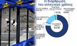 Πού χρωστά η Ελλάδα, πόσα χρωστούν άλλα κράτη και γιατί απαιτείται «κούρεμα»