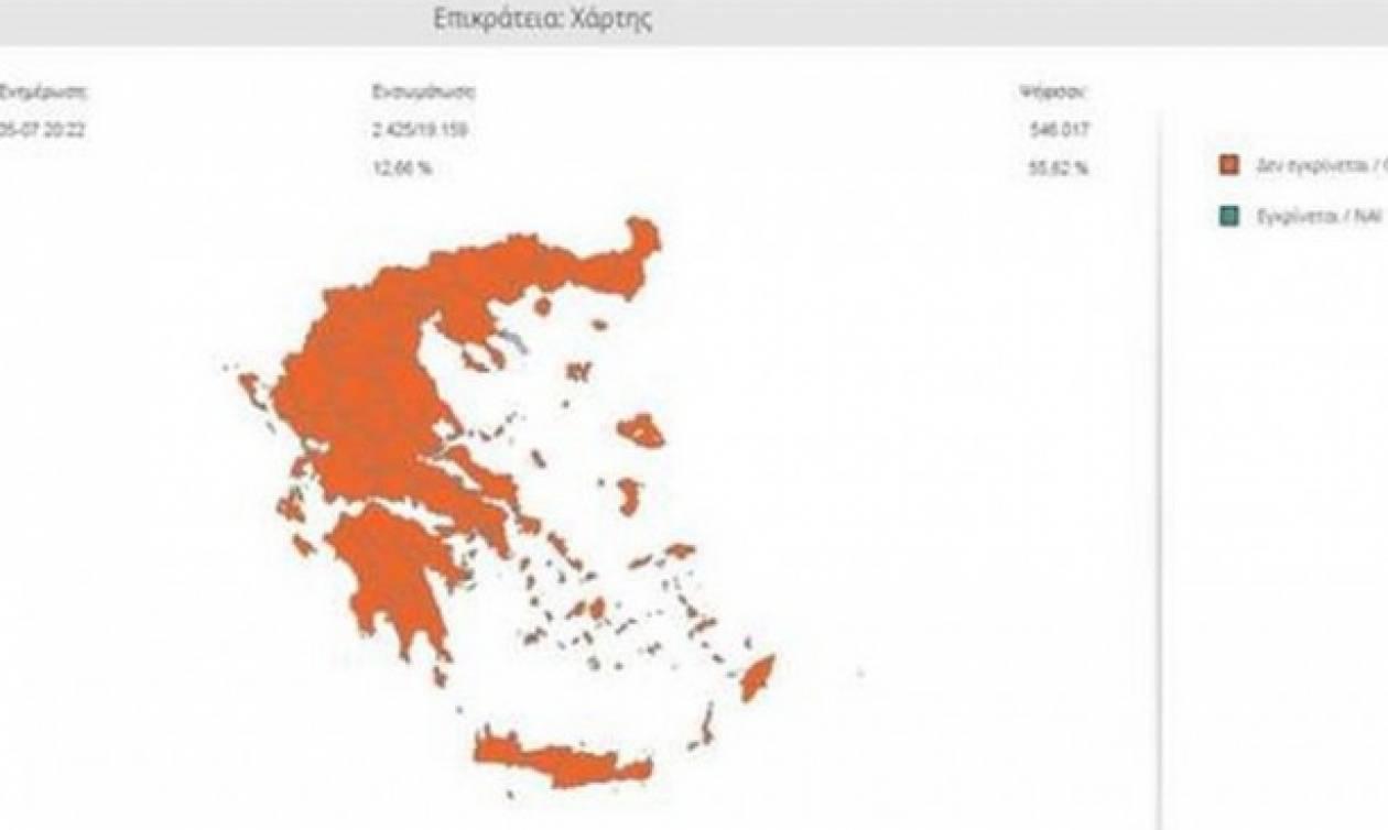 Aποτελέσματα δημοψηφίσματος:  Στο 61,50% το ΟΧΙ στο 70% της Επικράτειας