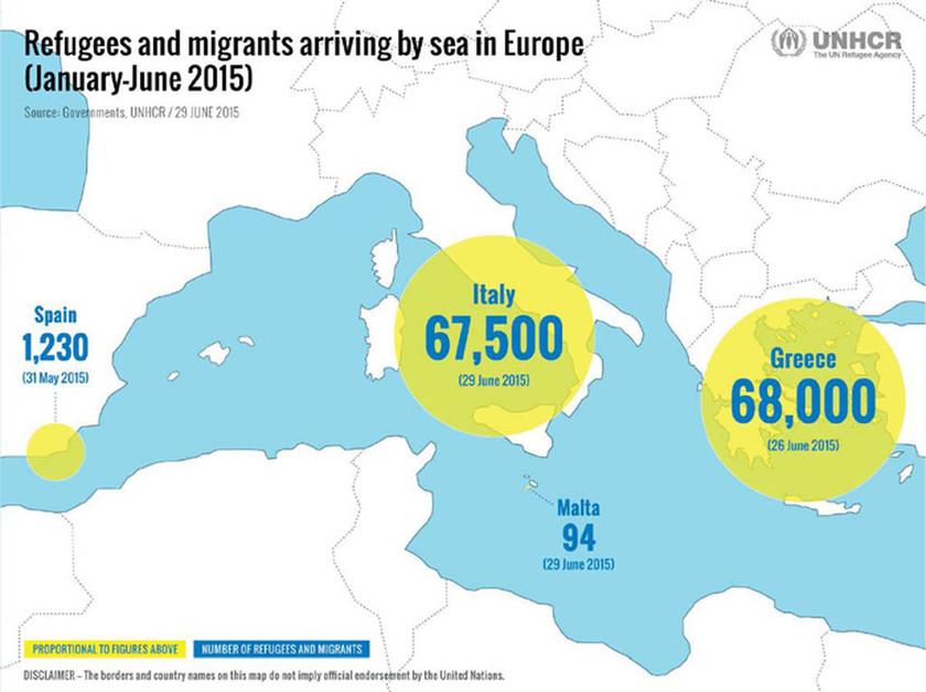 Τι κερδίζει η Ε.Ε. από τους μετανάστες;