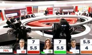 Exit polls 2015: Το αποτέλεσμα του exit poll του Alpha για τις εκλογές
