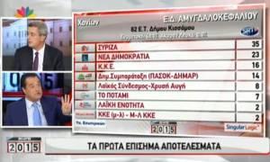 Αποτελέσματα εκλογών 2015: Χατζηνικολάου σε Άδωνι: Τα σκ....τε! (vid)