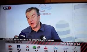 Αποτελέσματα εκλογών 2015 – Θεοδωράκης: Αναλαμβάνω την ευθύνη των λαθών