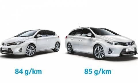 Toyota: Παραμένει η πιο πολύτιμη μάρκα αυτοκινήτου για 12η συνεχή χρονιά