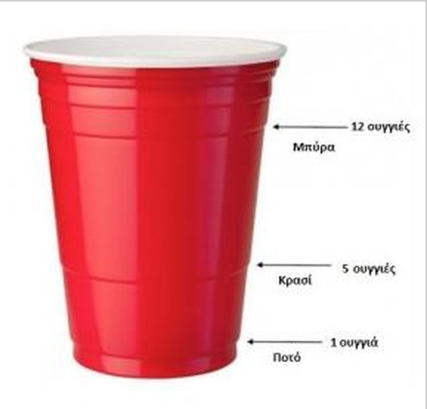 Ξέρετε τι σημαίνουν οι γραμμές σε ένα πλαστικό ποτήρι μιας χρήσης;