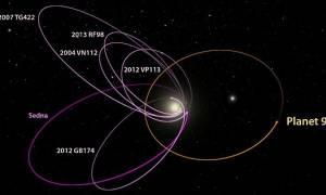 Ενδείξεις ύπαρξης και ένατου πλανήτη στο ηλιακό μας σύστημα!