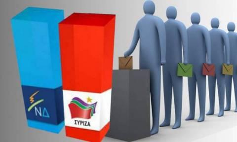 Δημοσκόπηση: Προβάδισμα ΝΔ με 4,3%