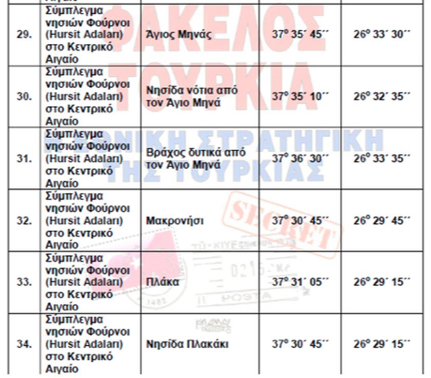 Τα 152 νησιά, νησίδες και βραχονησίδες που θέλει η Τουρκία - Όλα τα ονόματα