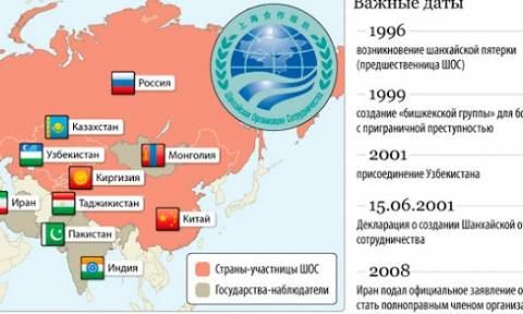 Ποιες είναι οι «τρεις δυνάμεις του Κακού» για τη Ρωσία