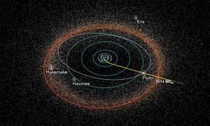 Πράσινο φως από τη NASA στο «New Horizons» να επεκτείνει την αποστολή του στη Ζώνη Κούιπερ
