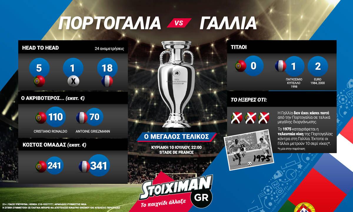 stoiximan euro2016 final infographic