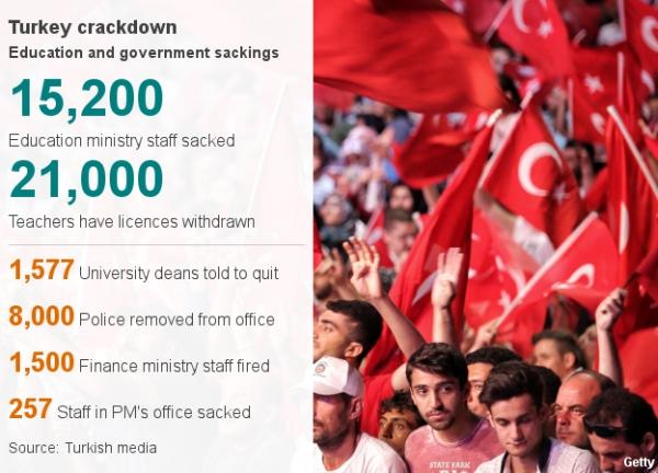 90457714 datapic turkey education 2