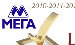 Η ΜΕΓΑ Α.Ε. βραβεύτηκε για 6η συνεχή χρονιά «True Leader» της Ελληνικής Οικονομίας