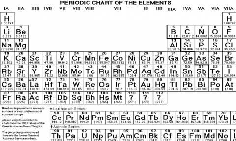 Εγκρίθηκαν νέα χημικά στοιχεία του Περιοδικού Πίνακα