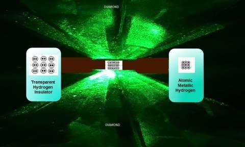 «Επανάσταση» στo σύμπαν: Σύγχρονοι αλχημιστές έφτιαξαν μεταλλικό υδρογόνο! (video)