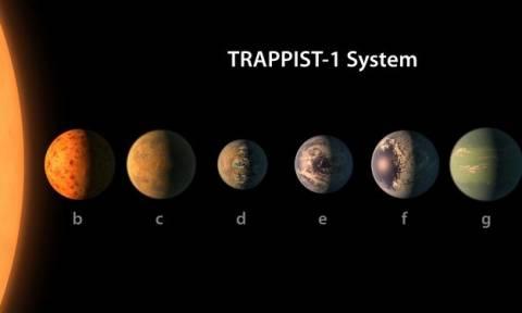 Τι σημαίνει η ανακάλυψη των νέων πλανητών από τη NASA